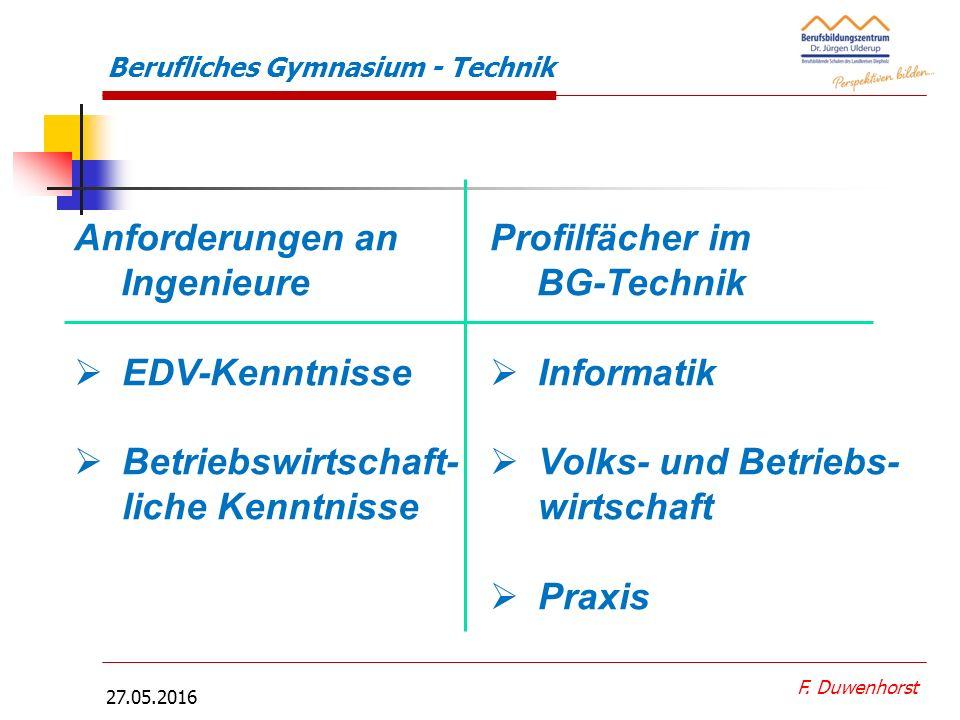 27.05.2016 F. Duwenhorst Berufliches Gymnasium - Technik Die Tätigkeit des Ingenieures: