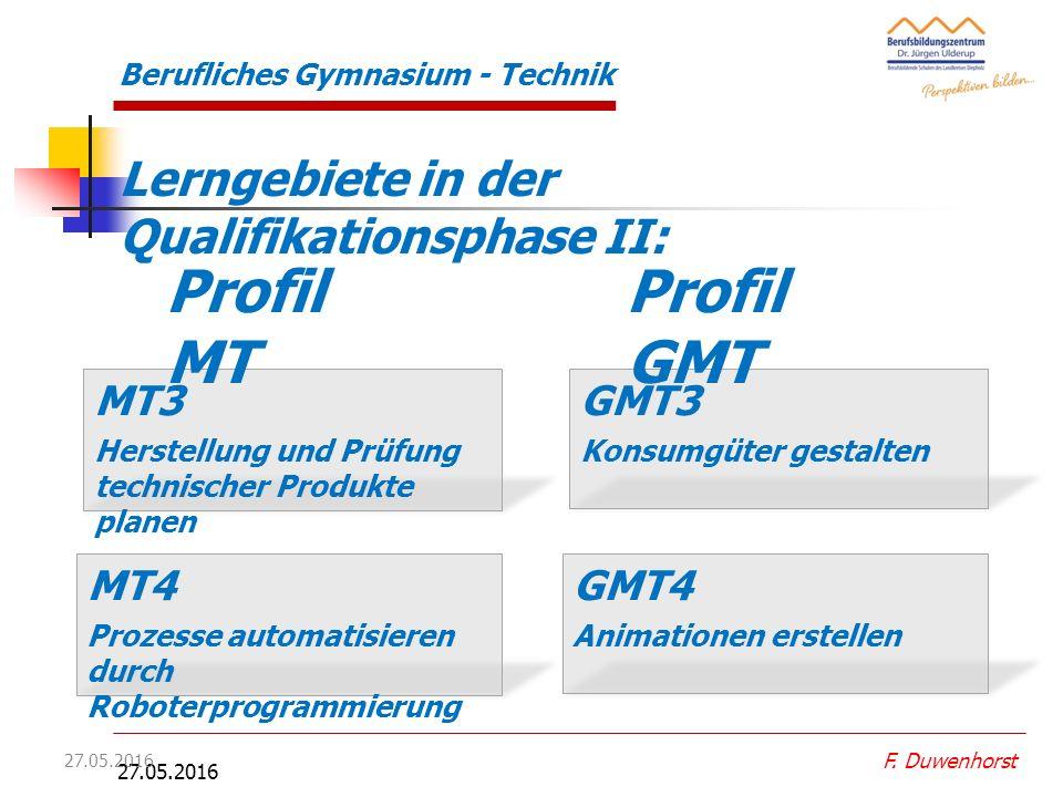 27.05.2016 Berufliches Gymnasium - Technik Lerngebiete in der Qualifikationsphase (GMT): F. Duwenhorst GMT2 : Autovisuelle Produkte erstellen Inhalte: