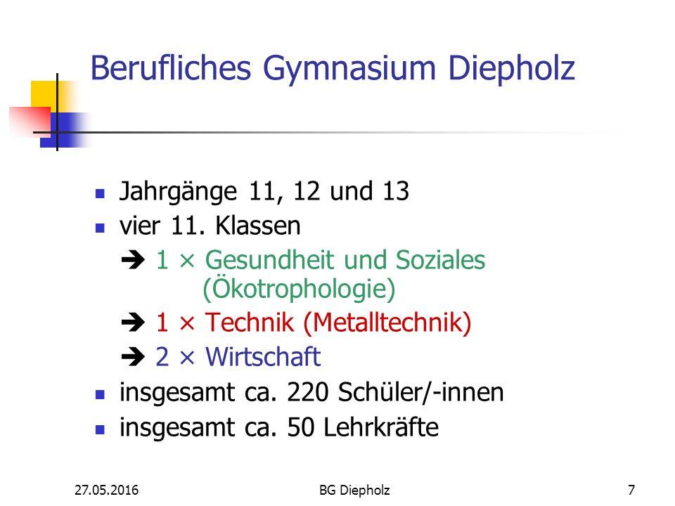 27.05.2016BG Diepholz6 Das berufliche Gymnasium...