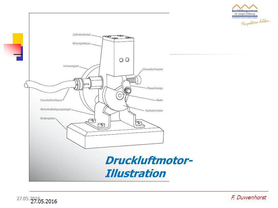 27.05.2016 Berufliches Gymnasium - Technik F. Duwenhorst Druckluftmotor-Kinematik mit CATIA: