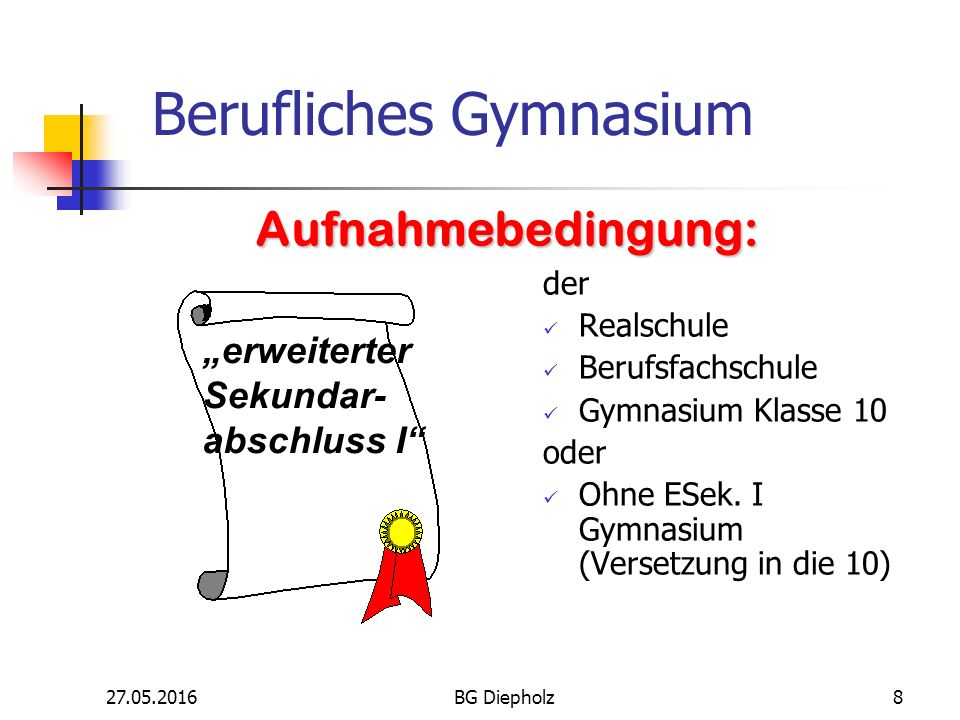 27.05.2016BG Diepholz28 Mögliche Prüfungsfächer BGW BRC Englisch und Mathematik VW IV Biologie Chemie Physik Deutsch IV VW Deutsch IV Deutsch Biologie Chemie Physik