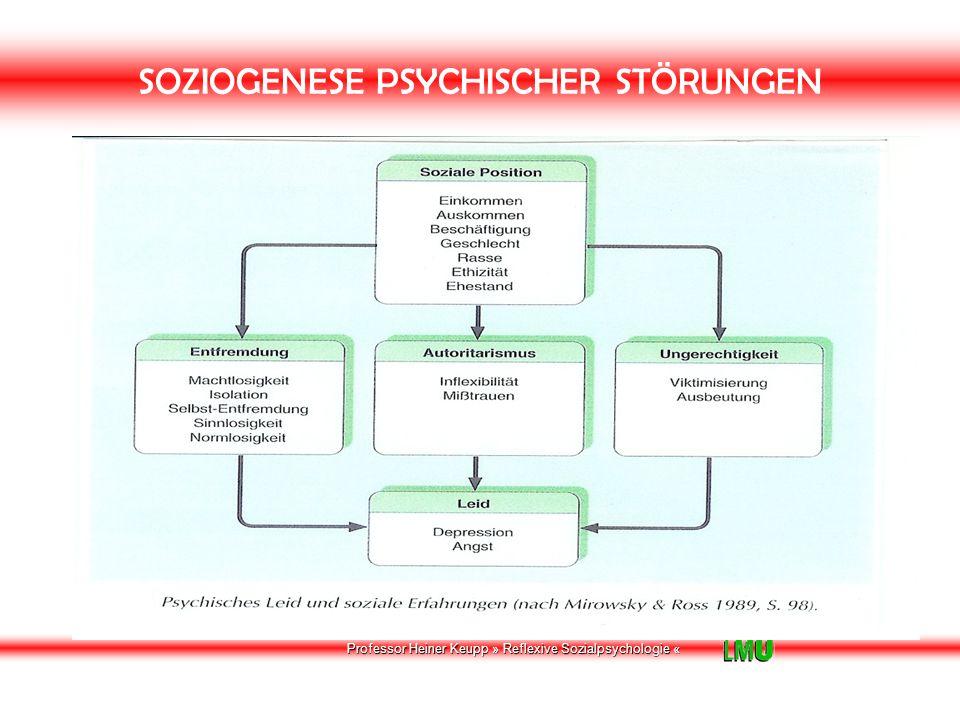 Professor Heiner Keupp » Reflexive Sozialpsychologie « STRUKTURELLE GEFÄHRDUNGEN VON GESUNDHEIT Was gefährdet Gesundheitspotentiale.