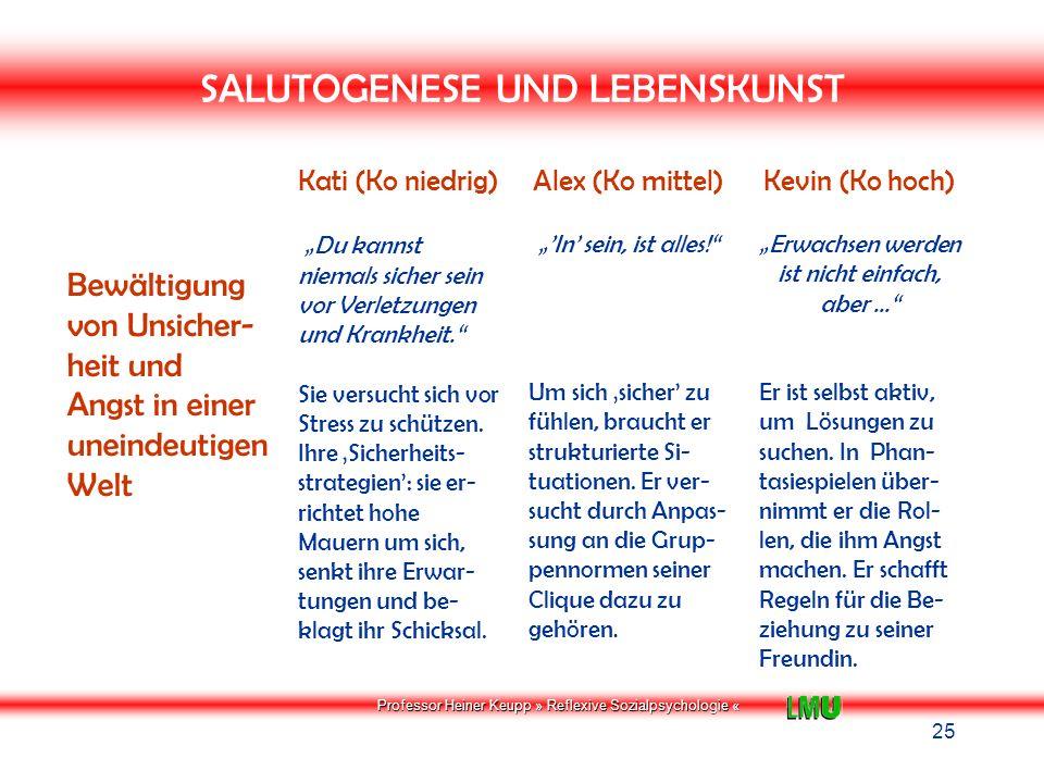 Professor Heiner Keupp » Reflexive Sozialpsychologie « 26 IDENTITÄT UND KOHÄRENZ Kati (Ko niedrig)Alex (Ko mittel)Kevin (Ko hoch) Verstehens- ebene Sie ist oft unsicher darüber, was als Nächstes geschehen wird.
