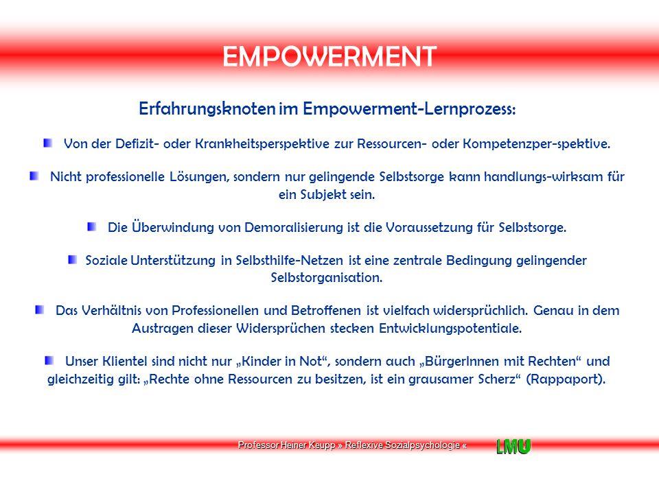 Professor Heiner Keupp » Reflexive Sozialpsychologie « EMPOWERMENT