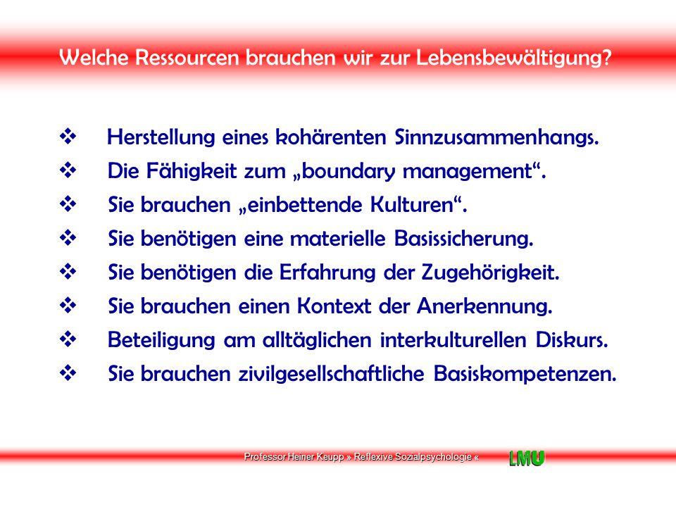 """Professor Heiner Keupp » Reflexive Sozialpsychologie « Empowerment statt """"fürsorglicher Belagerung """"Ein Netzwerk von Menschen ist unabdingbar, um sich stabilisieren zu können. Jürgen Blume, Psychiatrie-Erfahrener, 2005"""