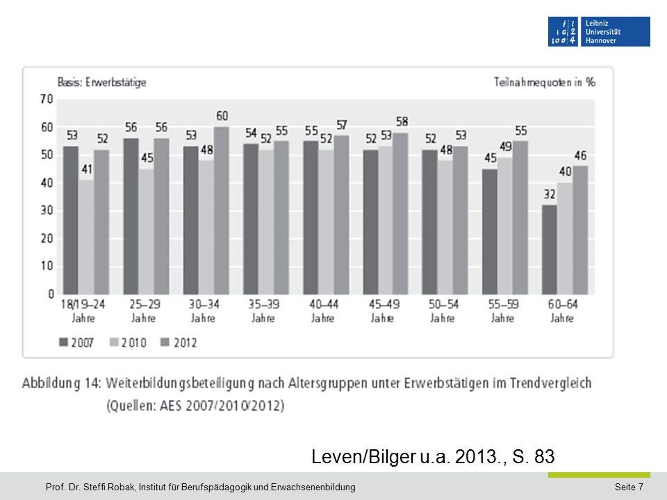 Seite 38 Internationale Ansätze  Beschäftigung und Alter: Dänemark, Finnland und Niederlande Beschäftigungstrend für Ältere (55 bis 64-Jährige) seit den 90er Jahren ansteigend: Voraussetzung war: Wirtschaftsaufschwung, war in D nicht gegeben (Kraatz/Rhein/Sproß 2006)  Positiv: hohe Weiterbildungsbeteiligung im gesamten Erwerbsverlauf  Integrierter Ansatz zur Reduzierung von Arbeitsbelastungen und Gesundheitsvorsoge in Finnland (durch Modellvorhaben in den Betrieben, z.B.