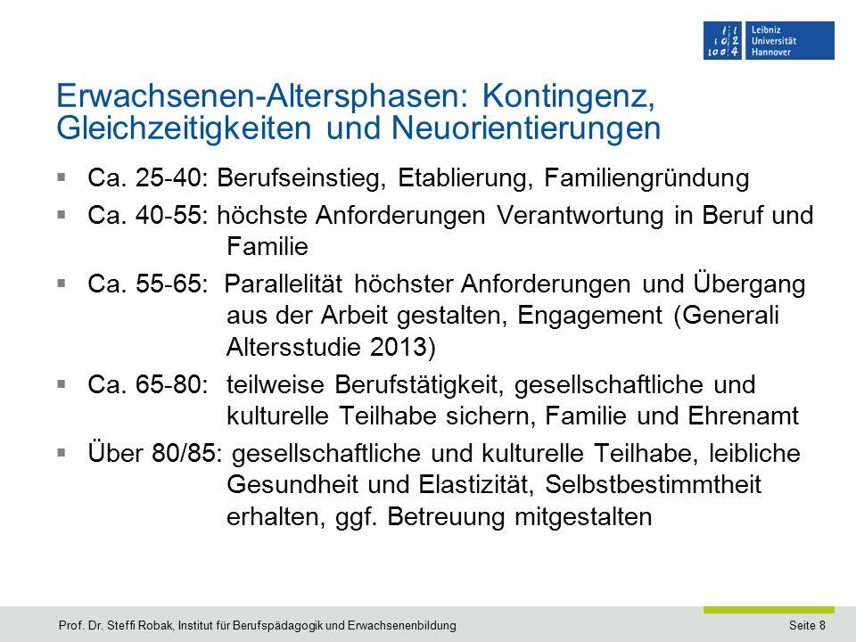 Seite 8 Erwachsenen-Altersphasen: Kontingenz, Gleichzeitigkeiten und Neuorientierungen  Ca.