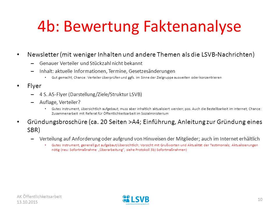 4b: Bewertung Faktenanalyse Newsletter (mit weniger Inhalten und andere Themen als die LSVB-Nachrichten) – Genauer Verteiler und Stückzahl nicht bekan