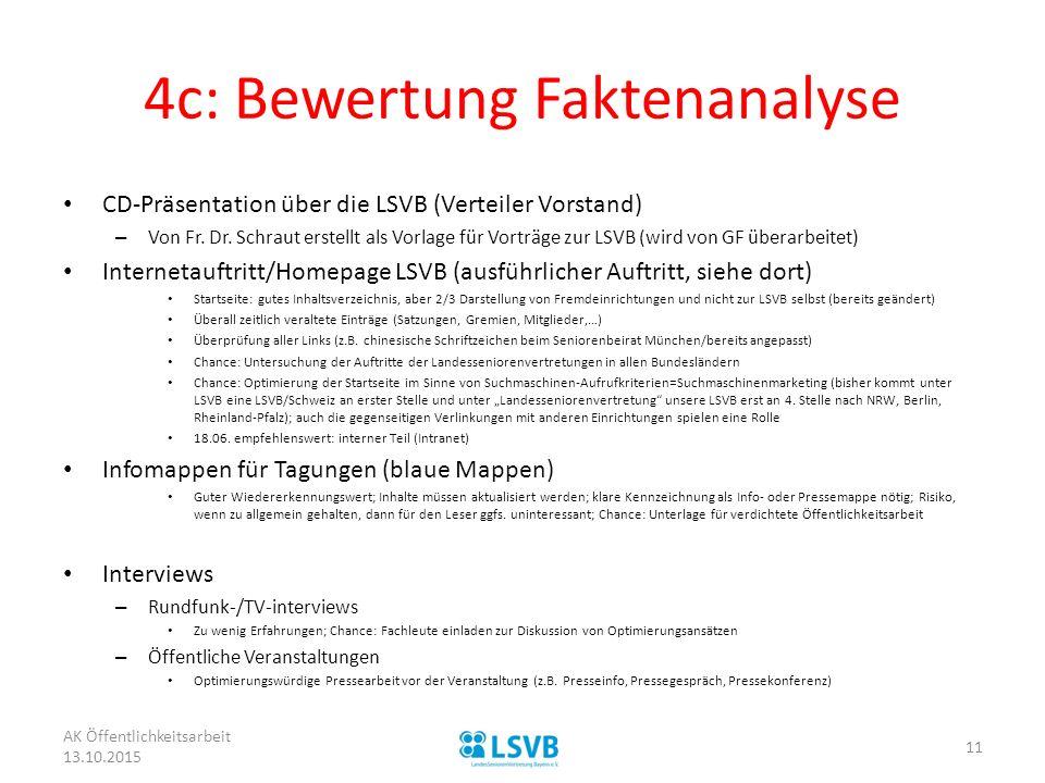 4c: Bewertung Faktenanalyse CD-Präsentation über die LSVB (Verteiler Vorstand) – Von Fr. Dr. Schraut erstellt als Vorlage für Vorträge zur LSVB (wird