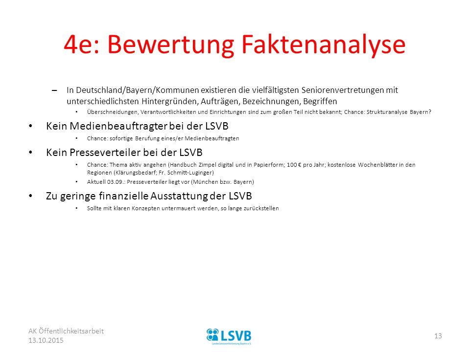 4e: Bewertung Faktenanalyse – In Deutschland/Bayern/Kommunen existieren die vielfältigsten Seniorenvertretungen mit unterschiedlichsten Hintergründen,