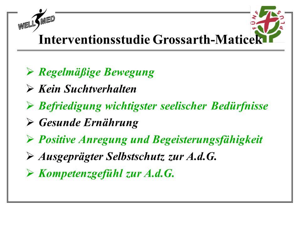Interventionsstudie Grossarth-Maticek  Regelmäßige Bewegung  Kein Suchtverhalten  Befriedigung wichtigster seelischer Bedürfnisse  Gesunde Ernährung  Positive Anregung und Begeisterungsfähigkeit  Ausgeprägter Selbstschutz zur A.d.G.