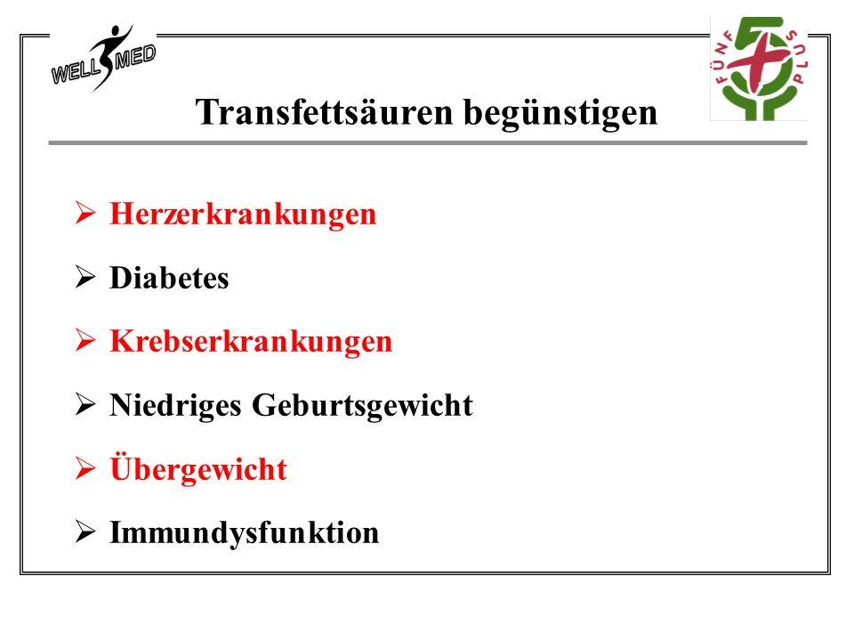 Transfettsäuren begünstigen  Herzerkrankungen  Diabetes  Krebserkrankungen  Niedriges Geburtsgewicht  Übergewicht  Immundysfunktion