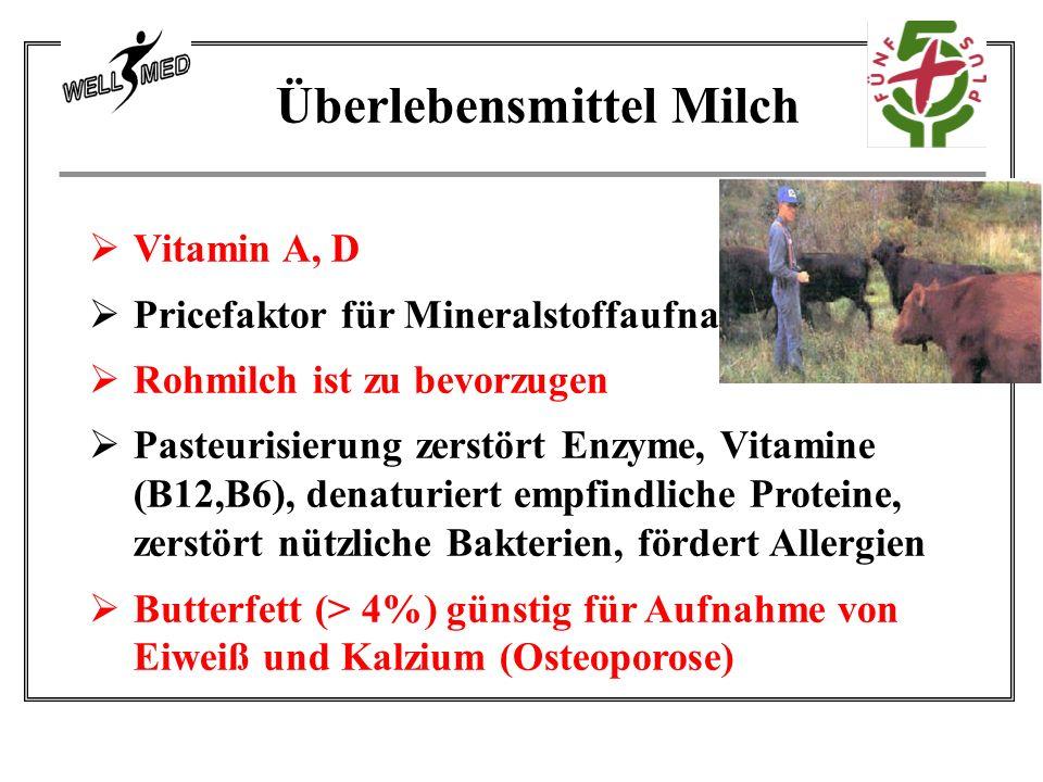  Vitamin A, D  Pricefaktor für Mineralstoffaufnahme  Rohmilch ist zu bevorzugen  Pasteurisierung zerstört Enzyme, Vitamine (B12,B6), denaturiert empfindliche Proteine, zerstört nützliche Bakterien, fördert Allergien  Butterfett (> 4%) günstig für Aufnahme von Eiweiß und Kalzium (Osteoporose) Überlebensmittel Milch