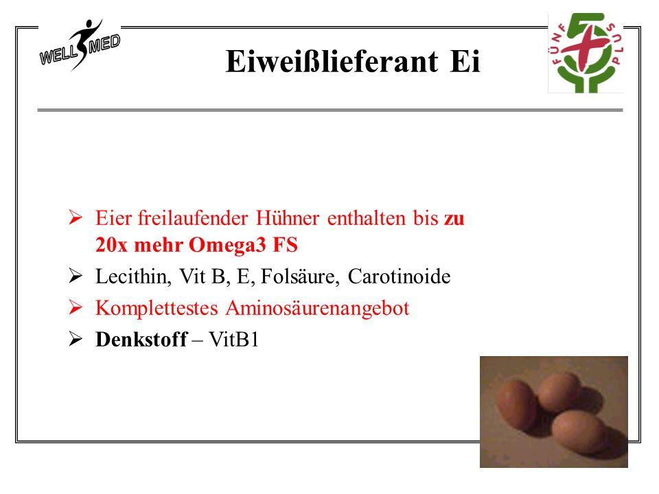  Eier freilaufender Hühner enthalten bis zu 20x mehr Omega3 FS  Lecithin, Vit B, E, Folsäure, Carotinoide  Komplettestes Aminosäurenangebot  Denkstoff – VitB1 Eiweißlieferant Ei