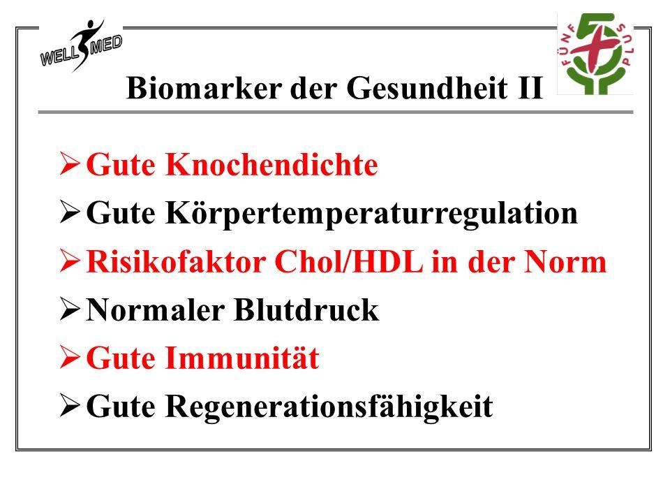 Biomarker der Gesundheit II  Gute Knochendichte  Gute Körpertemperaturregulation  Risikofaktor Chol/HDL in der Norm  Normaler Blutdruck  Gute Immunität  Gute Regenerationsfähigkeit