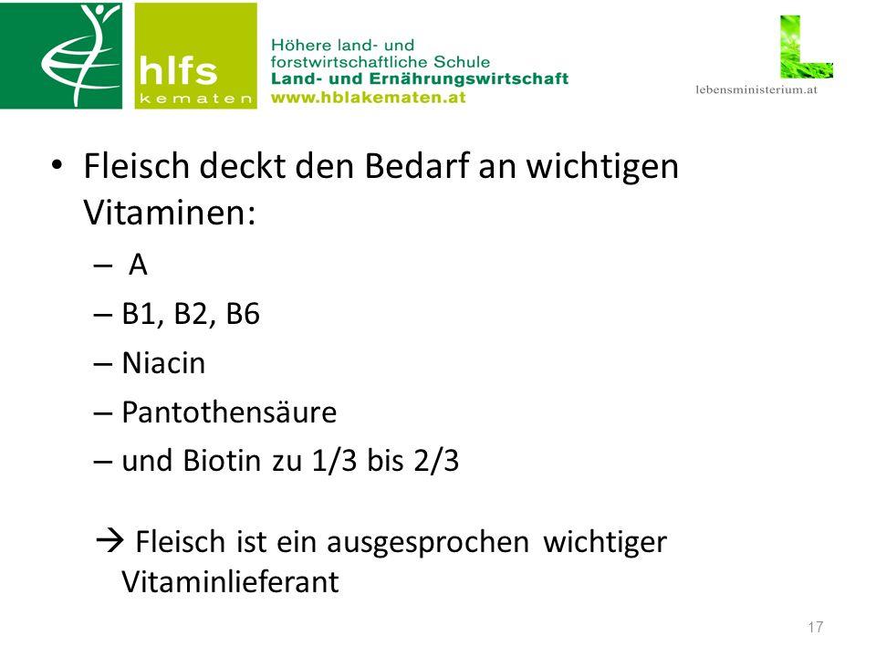 Fleisch deckt den Bedarf an wichtigen Vitaminen: – A – B1, B2, B6 – Niacin – Pantothensäure – und Biotin zu 1/3 bis 2/3  Fleisch ist ein ausgesprochen wichtiger Vitaminlieferant 17
