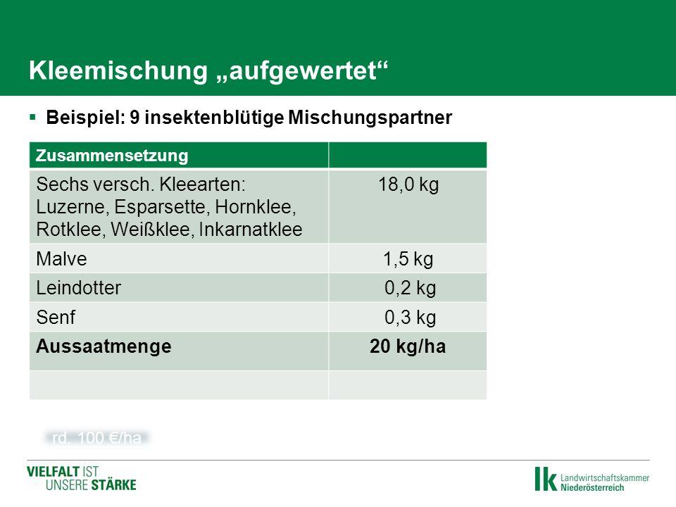 """Kleemischung """"aufgewertet"""" Zusammensetzung Sechs versch. Kleearten: Luzerne, Esparsette, Hornklee, Rotklee, Weißklee, Inkarnatklee 18,0 kg Malve1,5 kg"""
