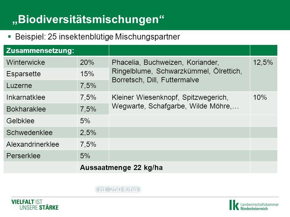 """""""Biodiversitätsmischungen"""" Zusammensetzung: Winterwicke20%Phacelia, Buchweizen, Koriander, Ringelblume, Schwarzkümmel, Ölrettich, Borretsch, Dill, Fut"""