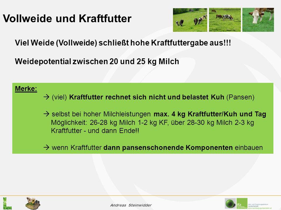 Andreas Steinwidder Vollweide und Kraftfutter Viel Weide (Vollweide) schließt hohe Kraftfuttergabe aus!!.