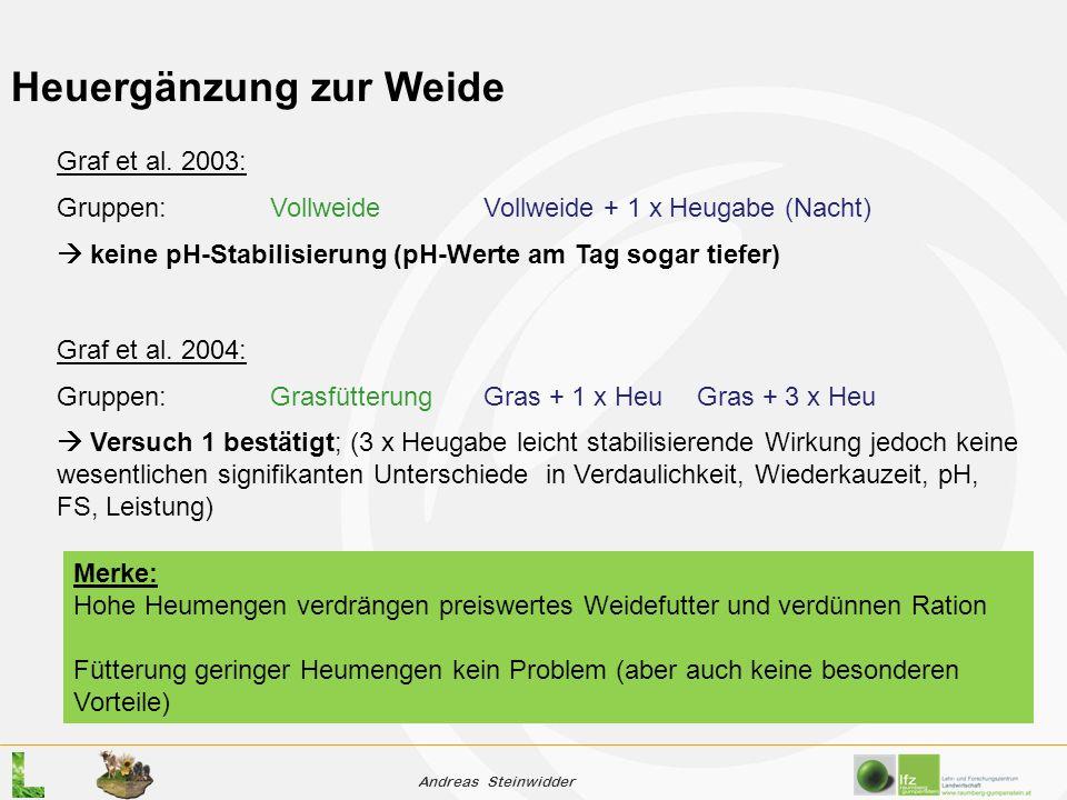 Andreas Steinwidder Heuergänzung zur Weide Graf et al.