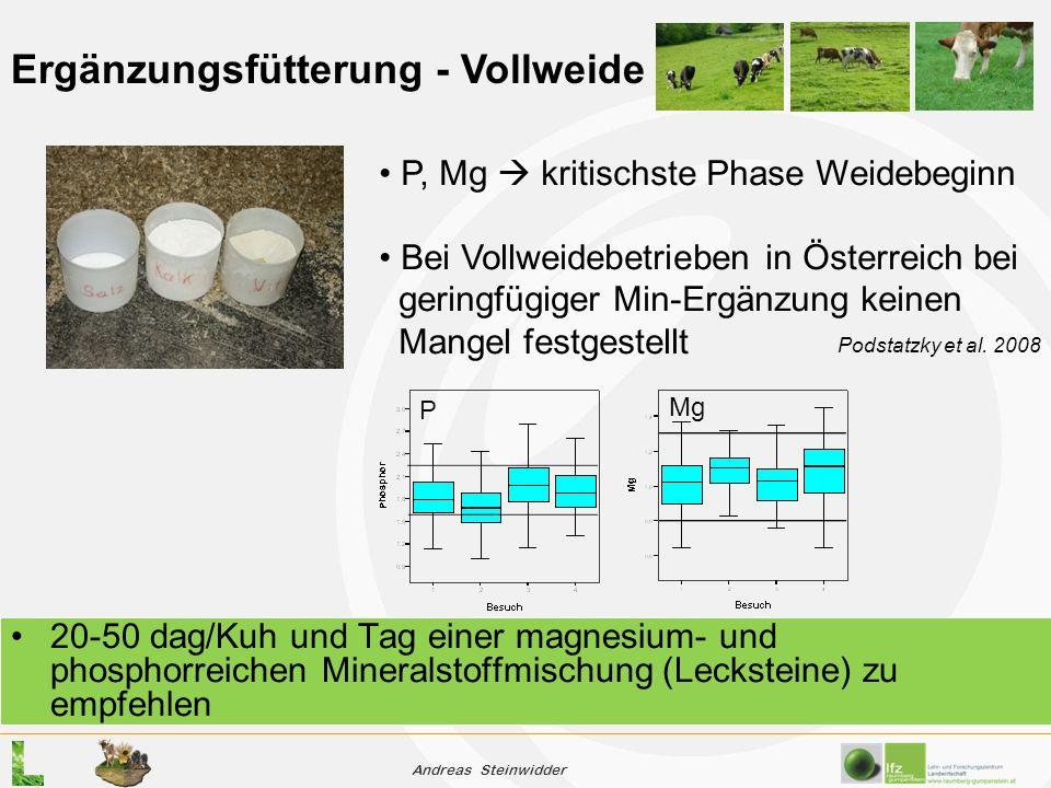 Andreas Steinwidder Ergänzungsfütterung - Vollweide P, Mg  kritischste Phase Weidebeginn Bei Vollweidebetrieben in Österreich bei geringfügiger Min-Ergänzung keinen Mangel festgestellt Podstatzky et al.