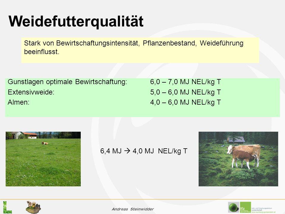 Andreas Steinwidder Weidefutterqualität Stark von Bewirtschaftungsintensität, Pflanzenbestand, Weideführung beeinflusst.