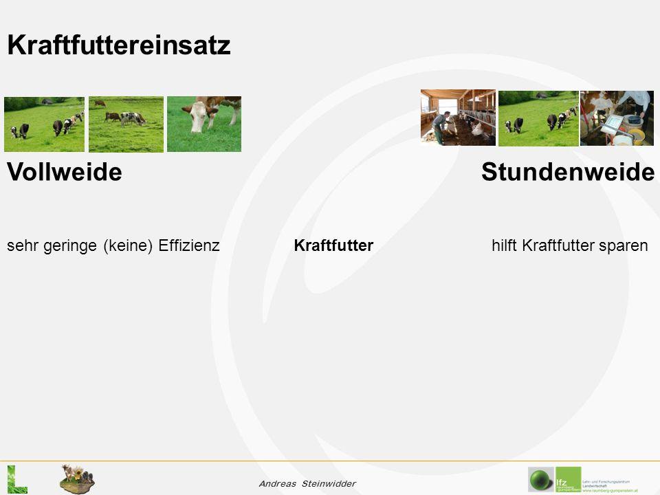 Andreas Steinwidder Vollweide Stundenweide Kraftfuttereinsatz sehr geringe (keine) Effizienz Kraftfutter hilft Kraftfutter sparen