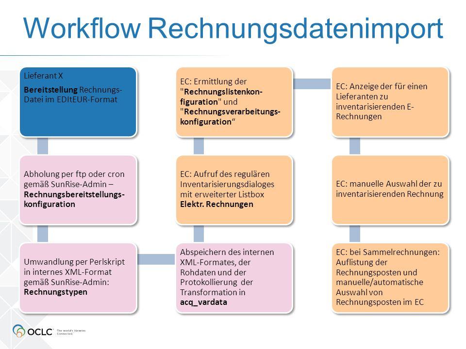 Workflow Rechnungsdatenimport Lieferant X Bereitstellung Rechnungs- Datei im EDItEUR-Format Abholung per ftp oder cron gemäß SunRise-Admin – Rechnungs