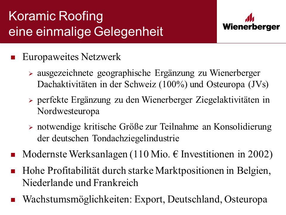 Koramic Roofing eine einmalige Gelegenheit Europaweites Netzwerk  ausgezeichnete geographische Ergänzung zu Wienerberger Dachaktivitäten in der Schweiz (100%) und Osteuropa (JVs)  perfekte Ergänzung zu den Wienerberger Ziegelaktivitäten in Nordwesteuropa  notwendige kritische Größe zur Teilnahme an Konsolidierung der deutschen Tondachziegelindustrie Modernste Werksanlagen (110 Mio.