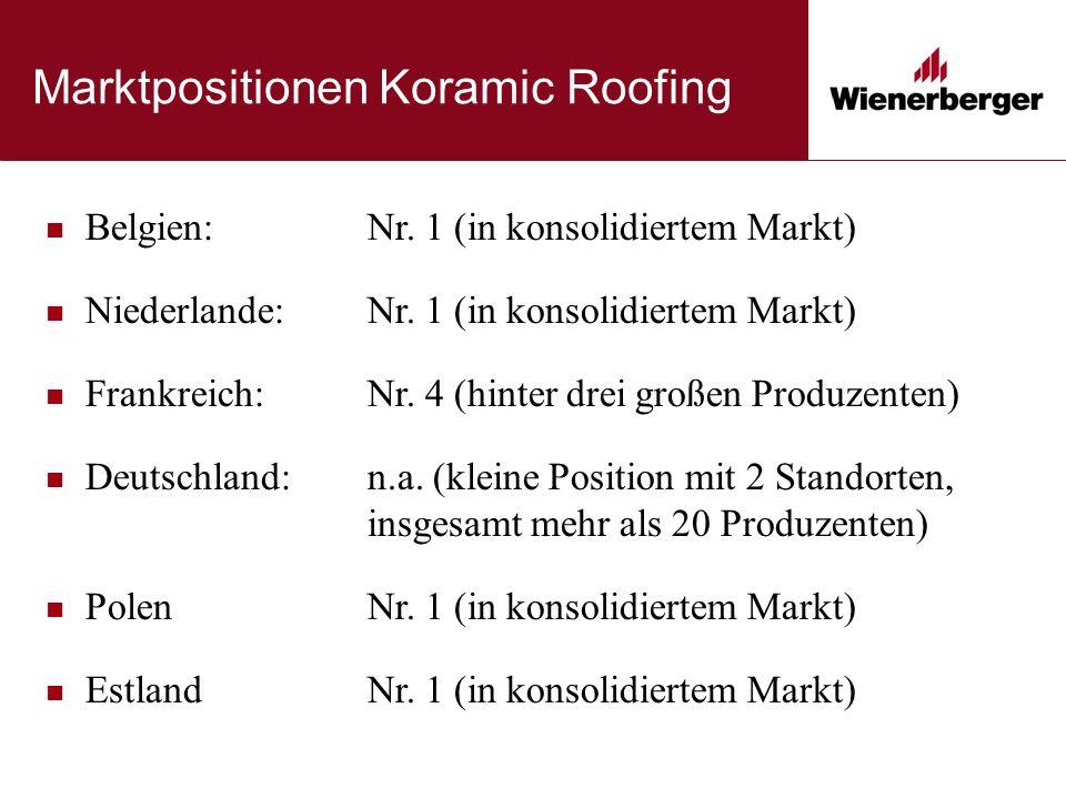 Marktpositionen Koramic Roofing Belgien:Nr. 1 (in konsolidiertem Markt) Niederlande:Nr.