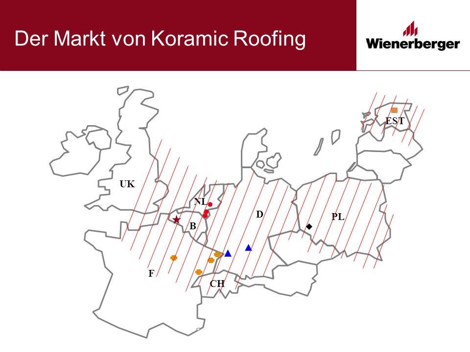 Der Markt von Koramic Roofing F UK B NL D PL EST CH