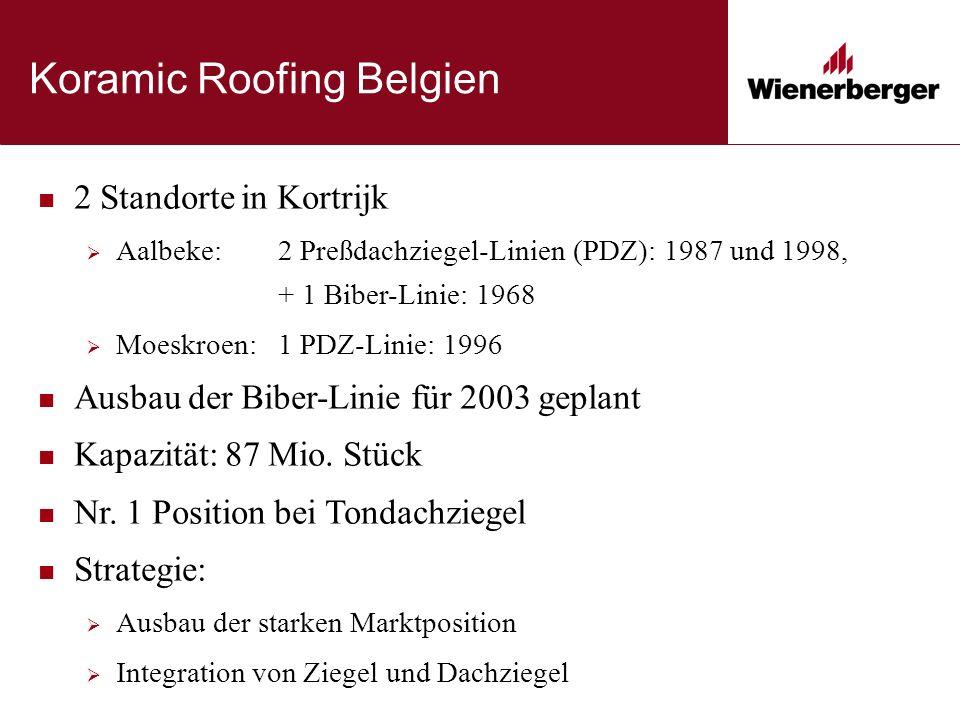 Koramic Roofing Belgien 2 Standorte in Kortrijk  Aalbeke: 2 Preßdachziegel-Linien (PDZ): 1987 und 1998, + 1 Biber-Linie: 1968  Moeskroen: 1 PDZ-Linie: 1996 Ausbau der Biber-Linie für 2003 geplant Kapazität: 87 Mio.