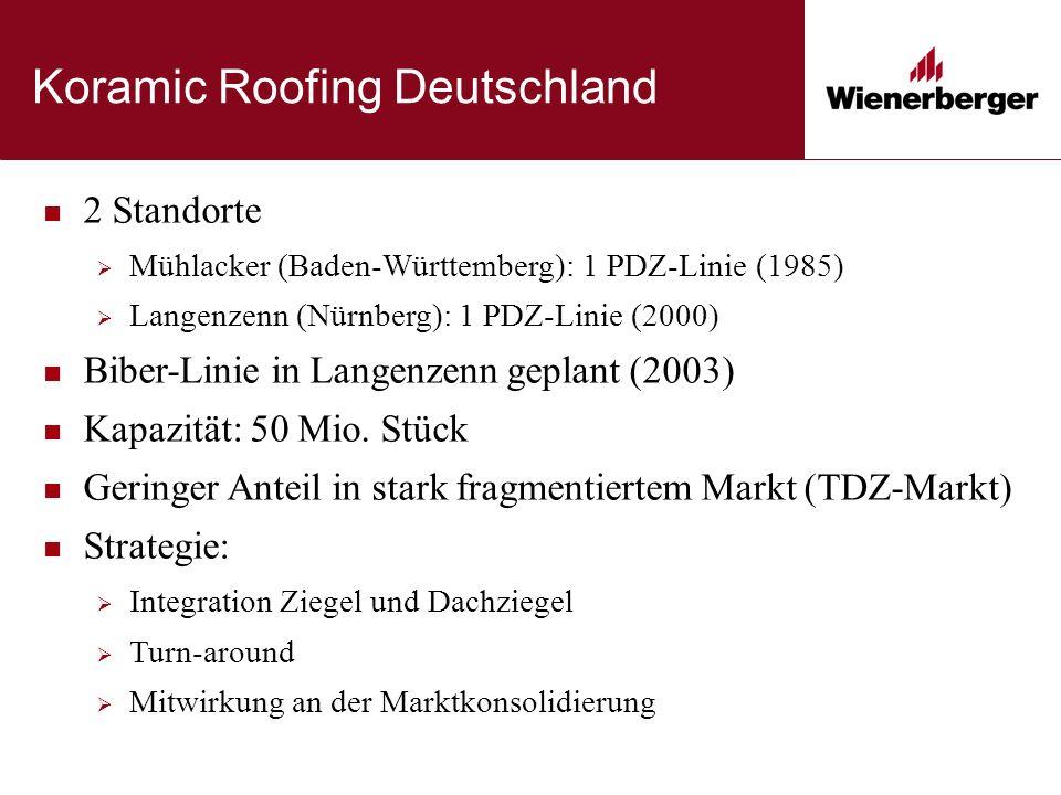 Koramic Roofing Deutschland 2 Standorte  Mühlacker (Baden-Württemberg): 1 PDZ-Linie (1985)  Langenzenn (Nürnberg): 1 PDZ-Linie (2000) Biber-Linie in Langenzenn geplant (2003) Kapazität: 50 Mio.