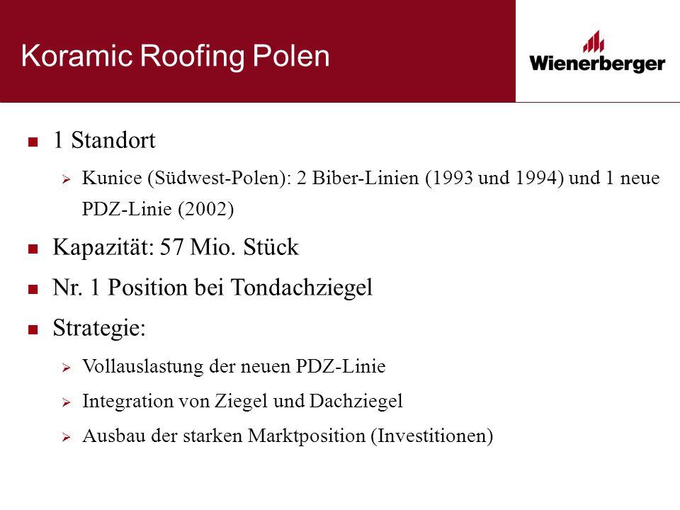 Koramic Roofing Polen 1 Standort  Kunice (Südwest-Polen): 2 Biber-Linien (1993 und 1994) und 1 neue PDZ-Linie (2002) Kapazität: 57 Mio.