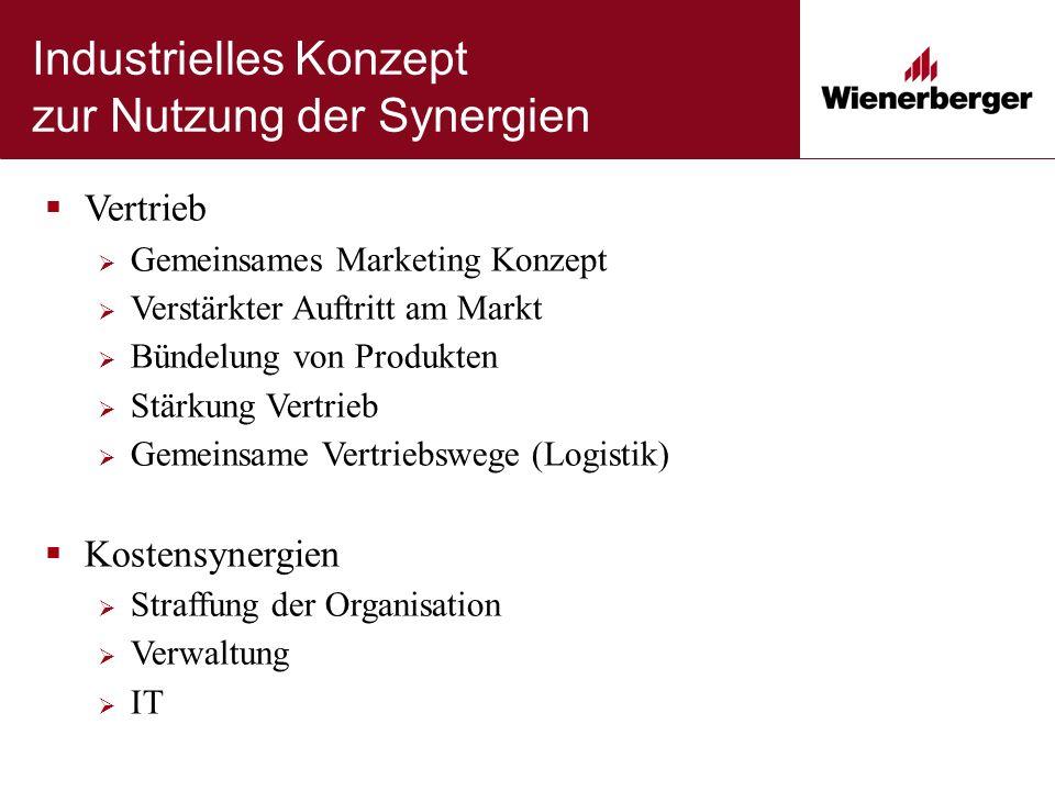 Industrielles Konzept zur Nutzung der Synergien  Vertrieb  Gemeinsames Marketing Konzept  Verstärkter Auftritt am Markt  Bündelung von Produkten  Stärkung Vertrieb  Gemeinsame Vertriebswege (Logistik)  Kostensynergien  Straffung der Organisation  Verwaltung  IT