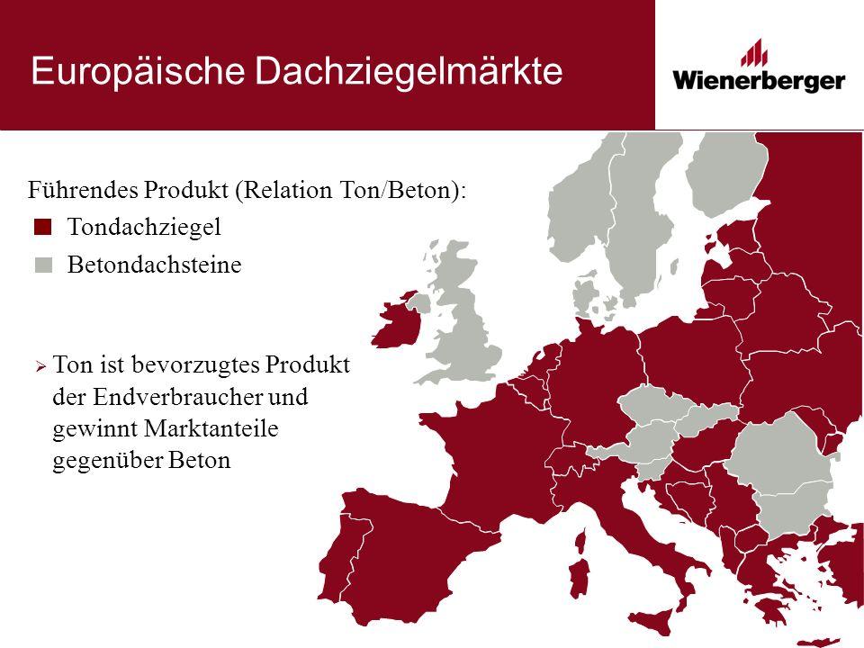 Europäische Dachziegelmärkte Betondachsteine Tondachziegel Führendes Produkt (Relation Ton/Beton):  Ton ist bevorzugtes Produkt der Endverbraucher und gewinnt Marktanteile gegenüber Beton