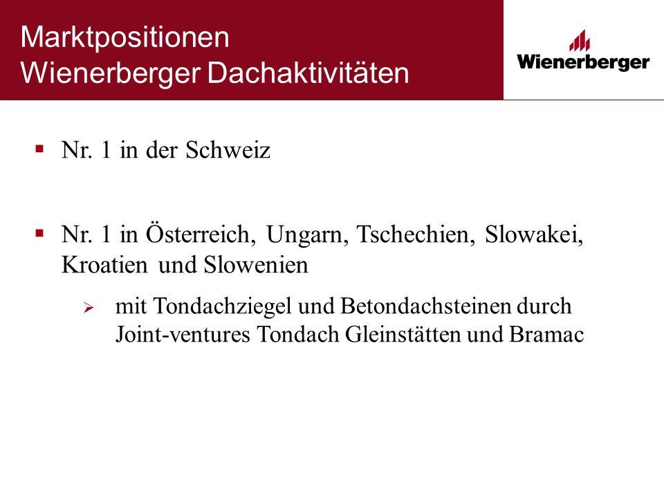 Marktpositionen Wienerberger Dachaktivitäten  Nr.