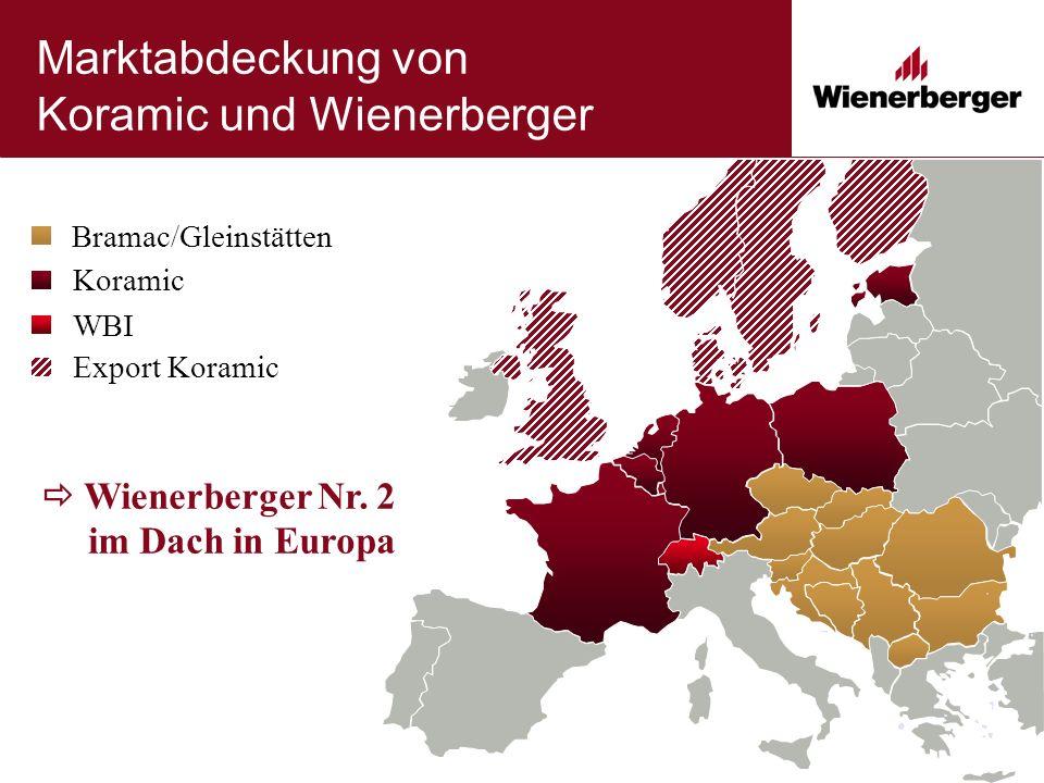 Marktabdeckung von Koramic und Wienerberger Bramac/Gleinstätten Koramic WBI Export Koramic  Wienerberger Nr.