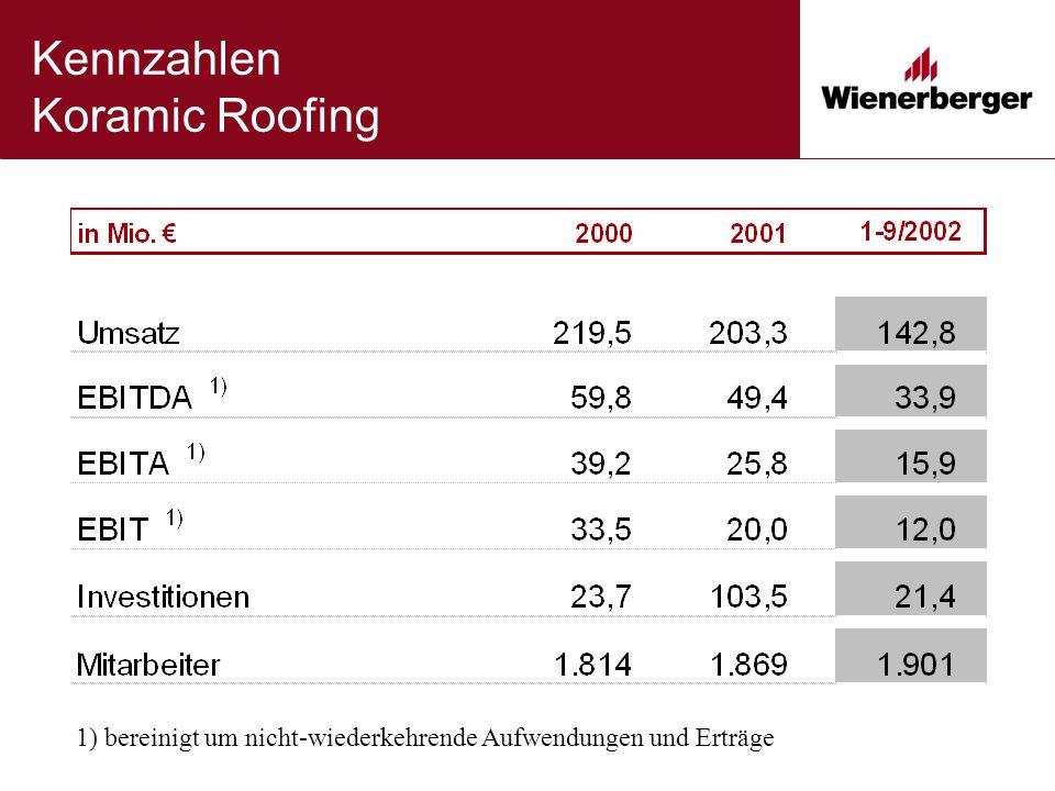 Kennzahlen Koramic Roofing 1) bereinigt um nicht-wiederkehrende Aufwendungen und Erträge