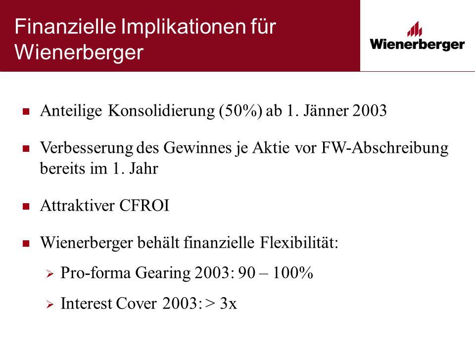 Finanzielle Implikationen für Wienerberger Anteilige Konsolidierung (50%) ab 1.