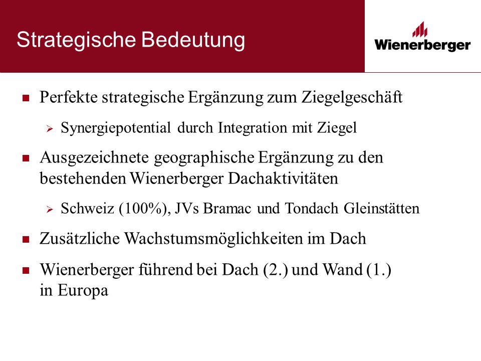 Strategische Bedeutung Perfekte strategische Ergänzung zum Ziegelgeschäft  Synergiepotential durch Integration mit Ziegel Ausgezeichnete geographische Ergänzung zu den bestehenden Wienerberger Dachaktivitäten  Schweiz (100%), JVs Bramac und Tondach Gleinstätten Zusätzliche Wachstumsmöglichkeiten im Dach Wienerberger führend bei Dach (2.) und Wand (1.) in Europa
