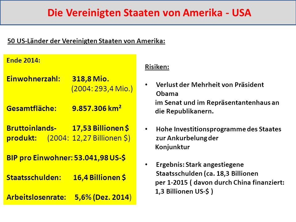 Ende 2014: Einwohnerzahl: 318,8 Mio.