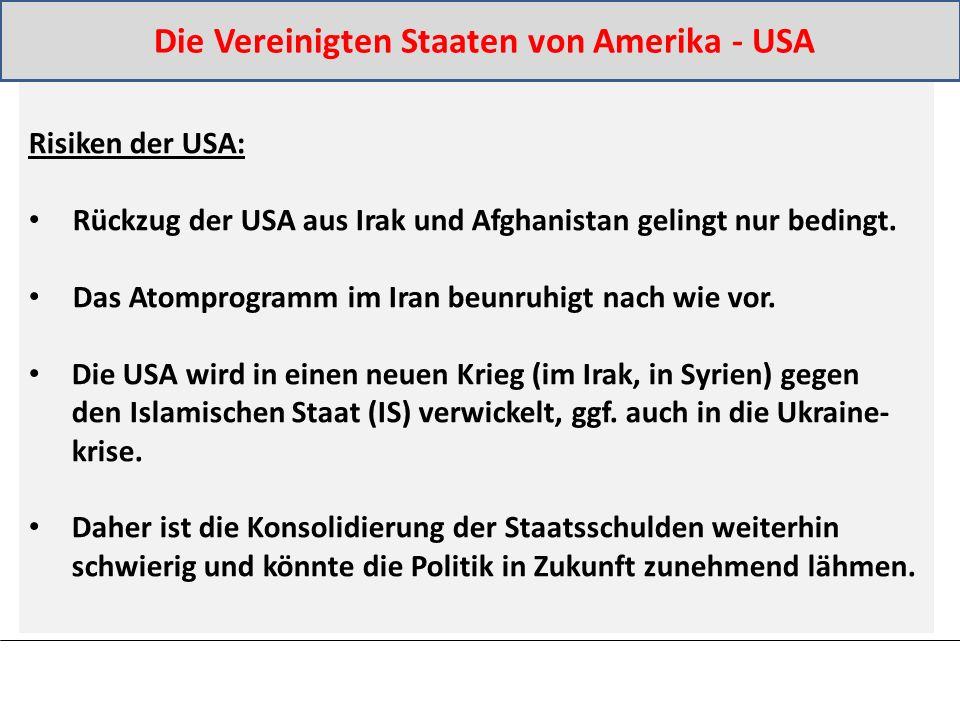 Risiken der USA: Rückzug der USA aus Irak und Afghanistan gelingt nur bedingt.