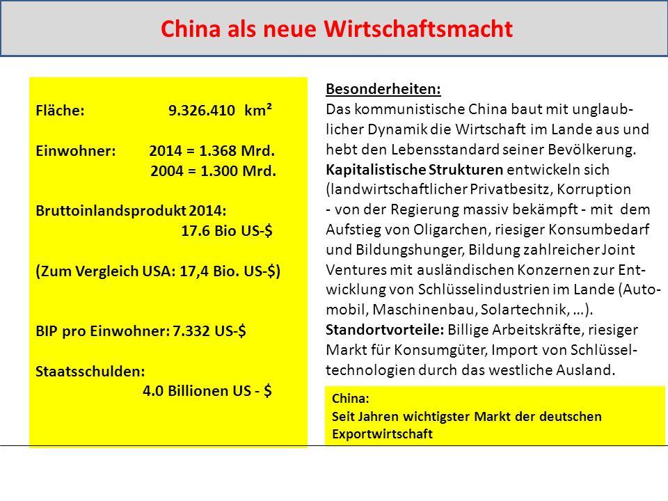 Fläche: 9.326.410 km² Einwohner: 2014 = 1.368 Mrd.