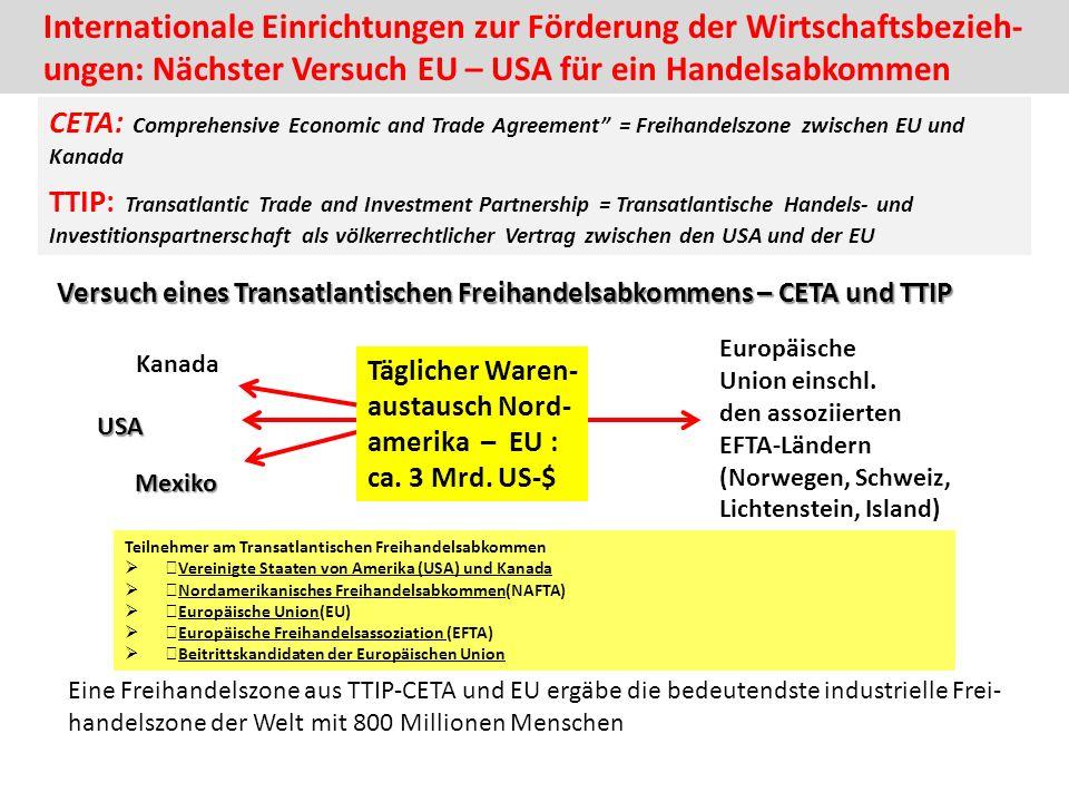 Versuch eines Transatlantischen Freihandelsabkommens – CETA und TTIP Europäische Union einschl.