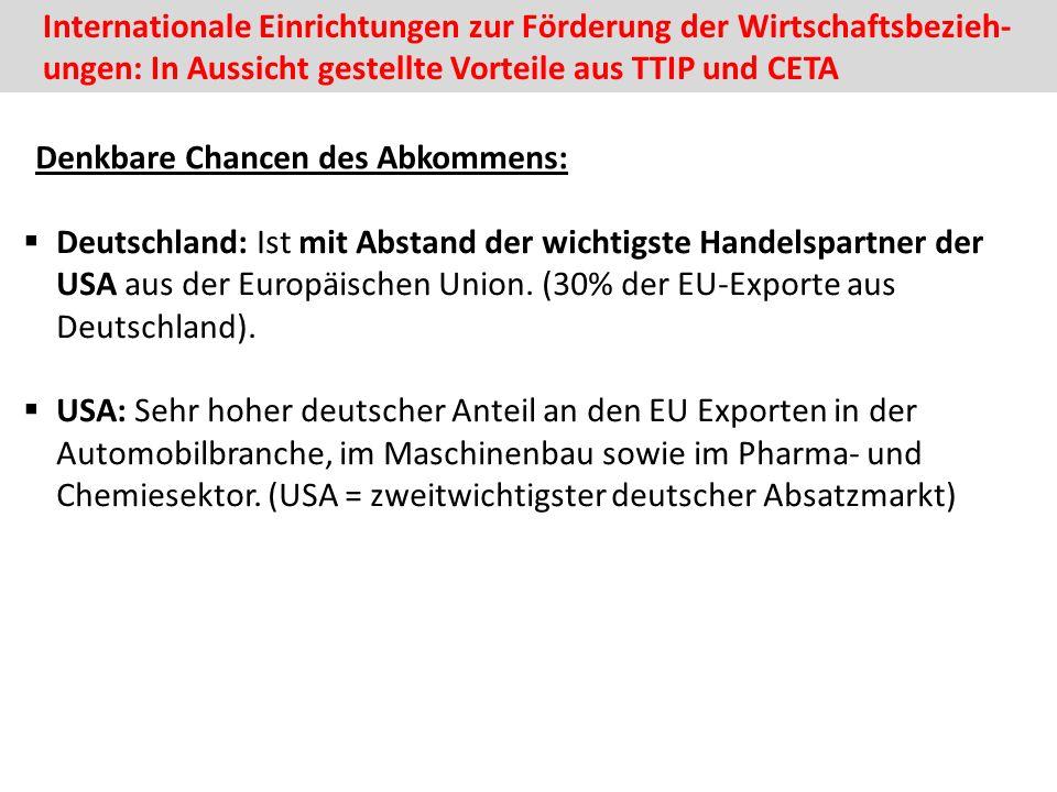 Internationale Einrichtungen zur Förderung der Wirtschaftsbezieh- ungen: In Aussicht gestellte Vorteile aus TTIP und CETA  Deutschland: Ist mit Abstand der wichtigste Handelspartner der USA aus der Europäischen Union.