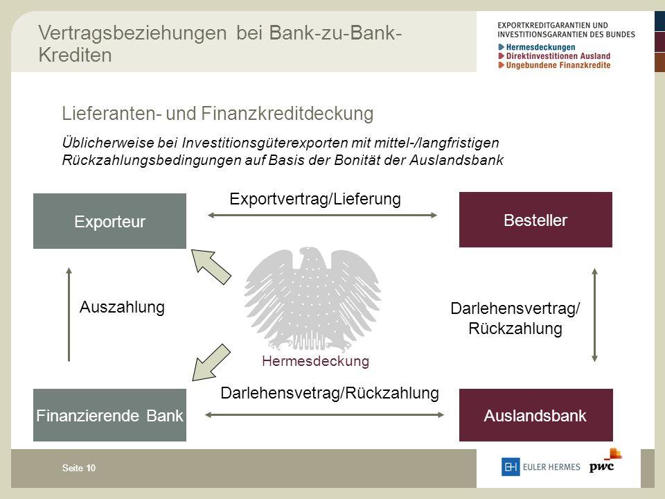 Seite 10 Exportvertrag/Lieferung Besteller Exporteur Finanzierende Bank Darlehensvetrag/Rückzahlung Auszahlung Auslandsbank Hermesdeckung Darlehensver