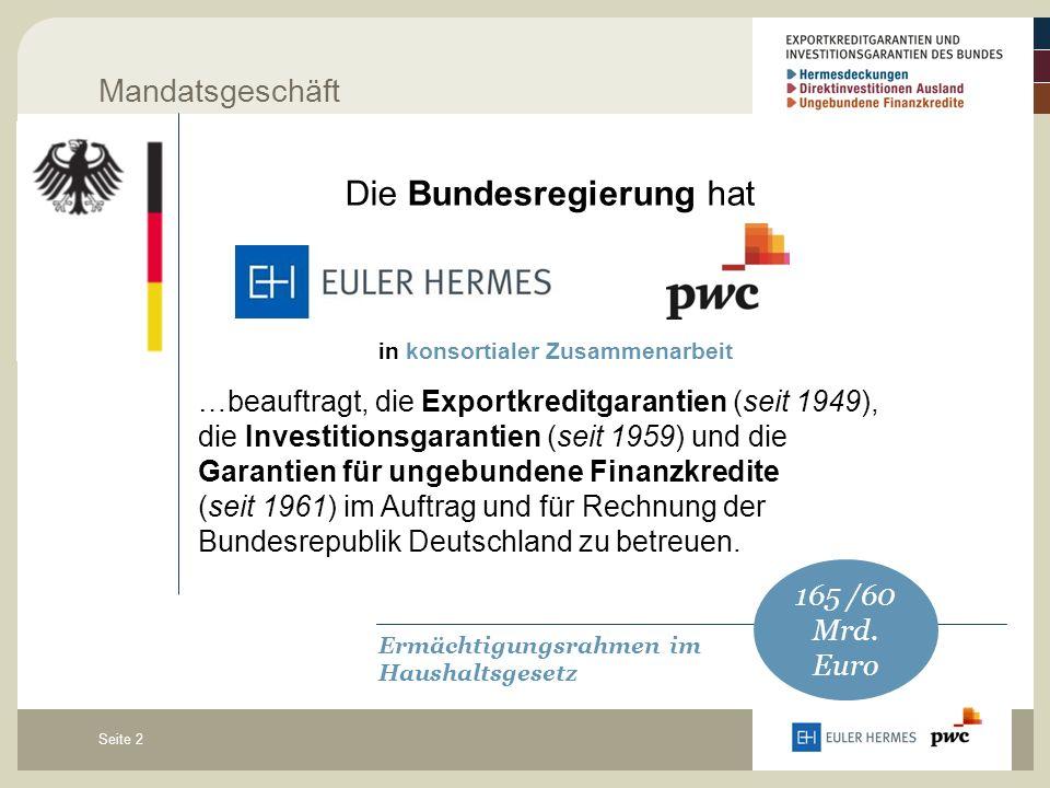 Seite 2 Mandatsgeschäft in konsortialer Zusammenarbeit Ermächtigungsrahmen im Haushaltsgesetz Die Bundesregierung hat …beauftragt, die Exportkreditgarantien (seit 1949), die Investitionsgarantien (seit 1959) und die Garantien für ungebundene Finanzkredite (seit 1961) im Auftrag und für Rechnung der Bundesrepublik Deutschland zu betreuen.