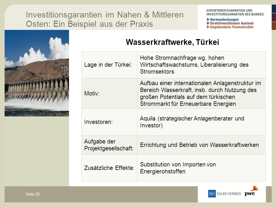 Seite 22 Investitionsgarantien im Nahen & Mittleren Osten: Ein Beispiel aus der Praxis Wasserkraftwerke, Türkei Lage in der Türkei: Hohe Stromnachfrage wg.