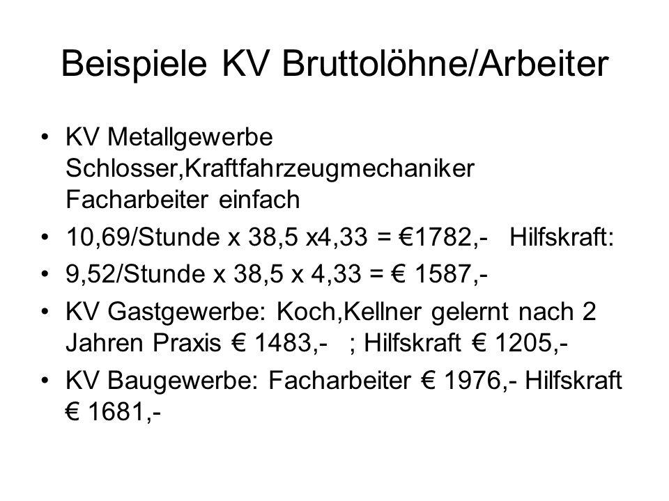 Beispiele KV Bruttolöhne/Arbeiter KV Metallgewerbe Schlosser,Kraftfahrzeugmechaniker Facharbeiter einfach 10,69/Stunde x 38,5 x4,33 = €1782,- Hilfskraft: 9,52/Stunde x 38,5 x 4,33 = € 1587,- KV Gastgewerbe: Koch,Kellner gelernt nach 2 Jahren Praxis € 1483,- ; Hilfskraft € 1205,- KV Baugewerbe: Facharbeiter € 1976,- Hilfskraft € 1681,-